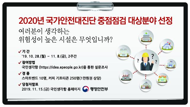 2020년 국가안전대진단 중점점검 대상분야 선정 여러분이 생각하는 위험성이 높은 시설은 무엇입니까?  기간 : /29.10.28.(월) ~ 11. 8.(금).2주간 참여방법 : 국민생각함(http://idea.epeople.go.kr)을 통한 설문조사 경품 : 스마트밴드 10명, 커피 기프티콘 250명(1만원권 상당) 당첨자발표 : 2019. 11. 15(금)국민생각함 홈페이지 행안부